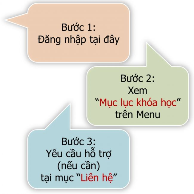huongdan-top